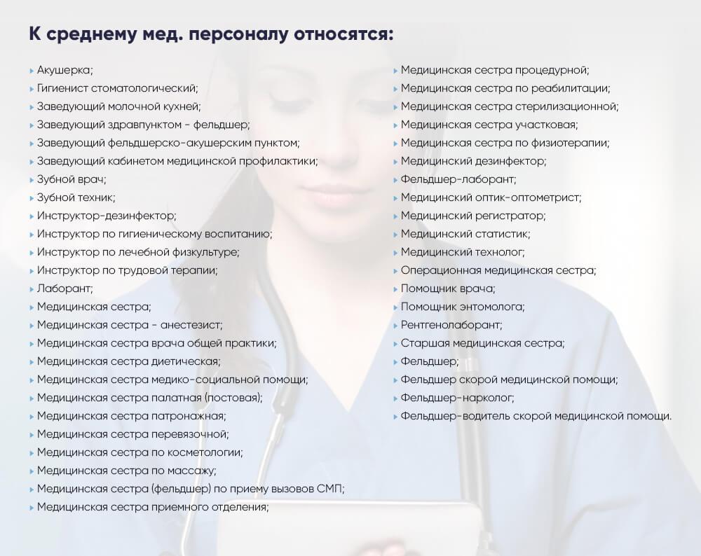 получение сертификата медицинской сестры