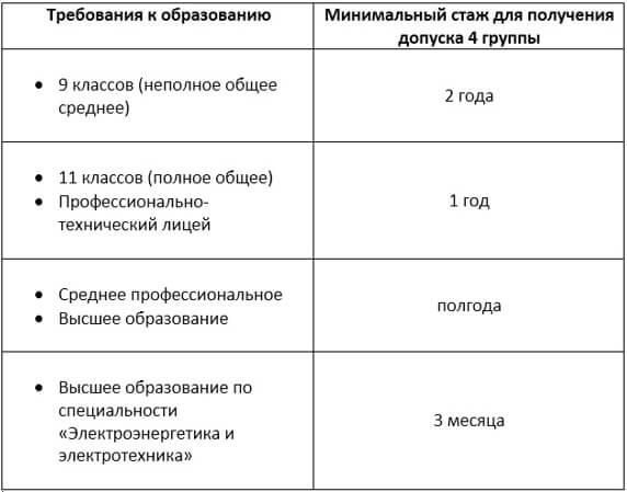 3 класс допуска по электробезопасности билеты по электробезопасности в вопросах и ответах