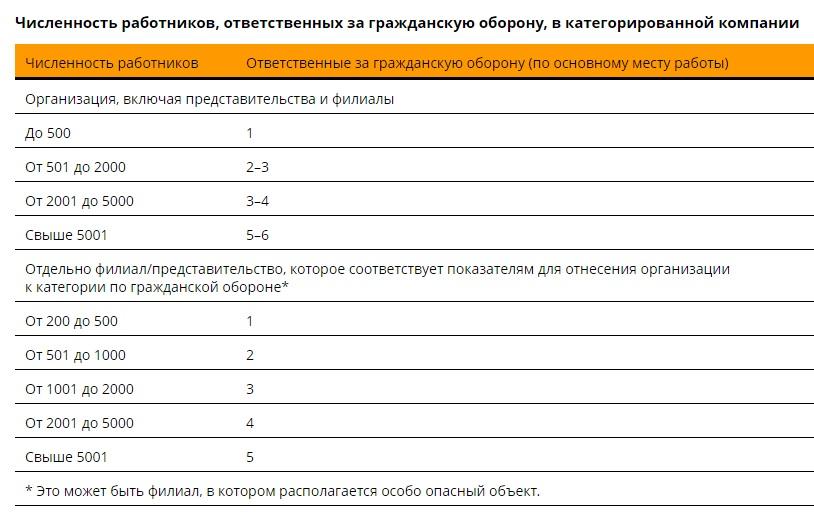 Обучение ГО и ЧС.jpg